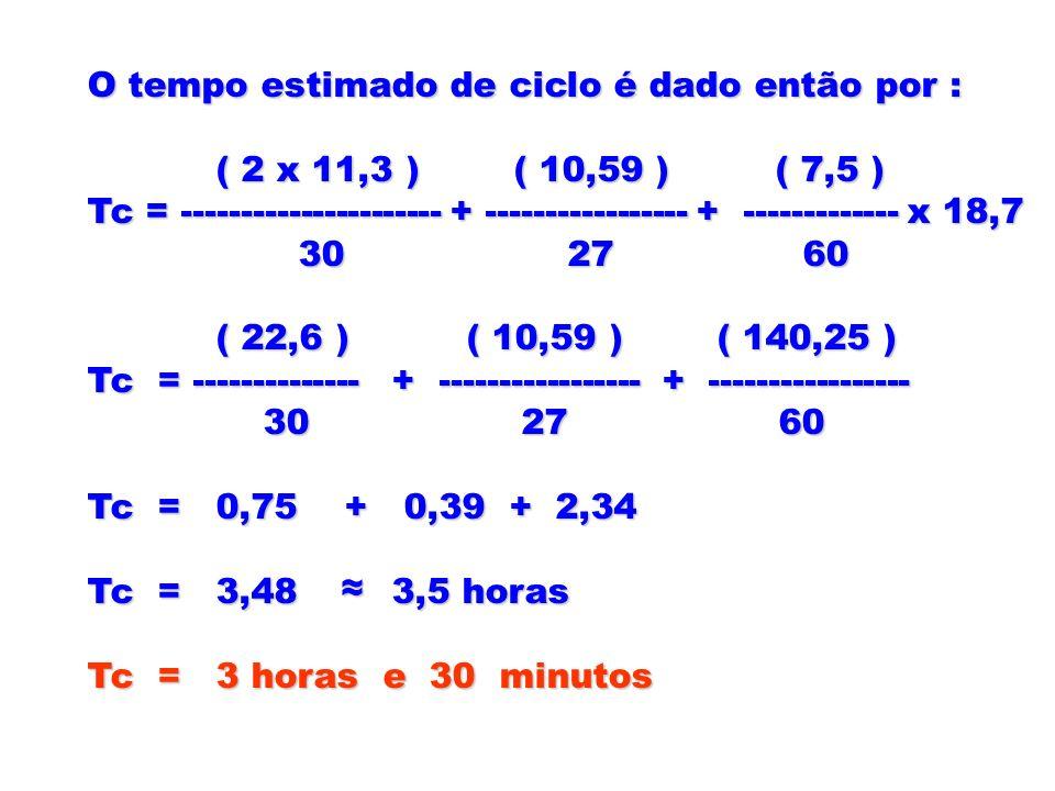 O tempo estimado de ciclo é dado então por :