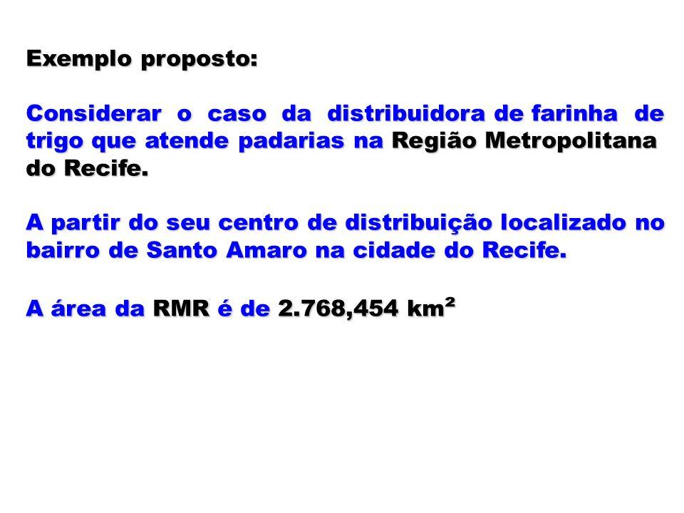 Exemplo proposto: Considerar o caso da distribuidora de farinha de. trigo que atende padarias na Região Metropolitana.