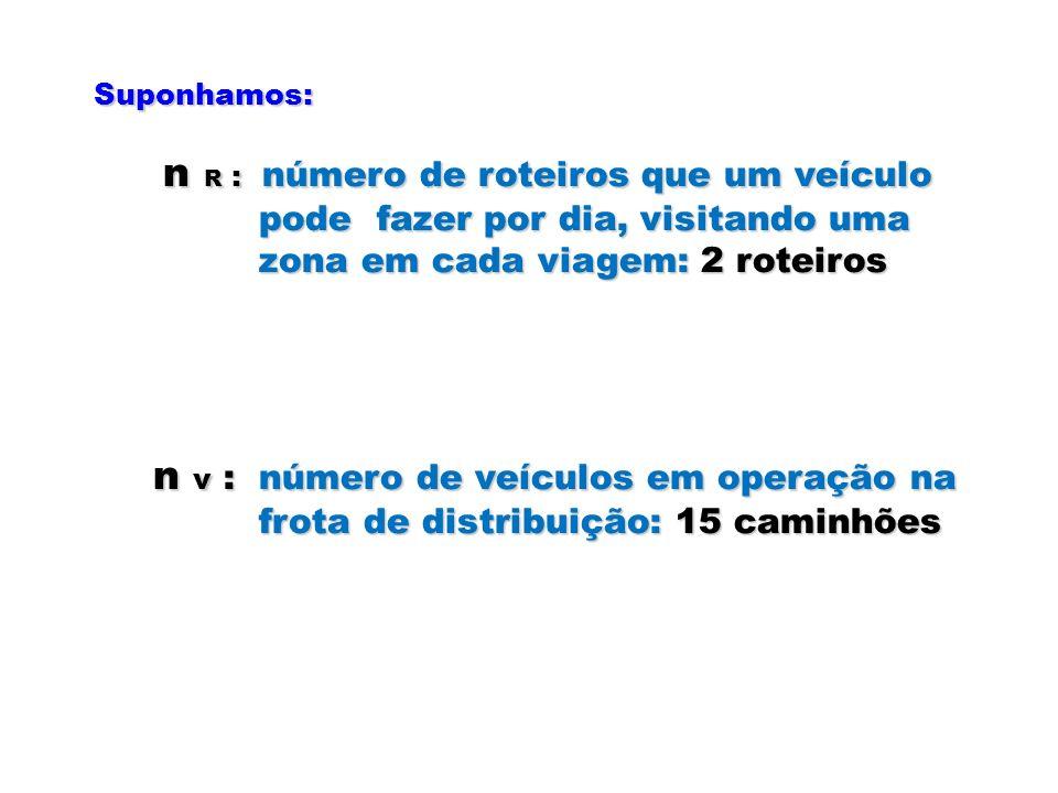 n R : número de roteiros que um veículo
