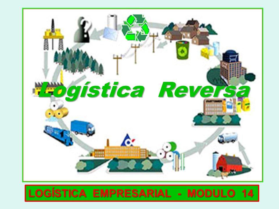 Logística Reversa LOGÍSTICA EMPRESARIAL - MODULO 14