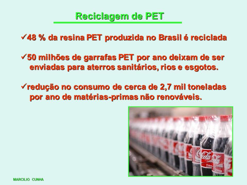 Reciclagem de PET 48 % da resina PET produzida no Brasil é reciclada