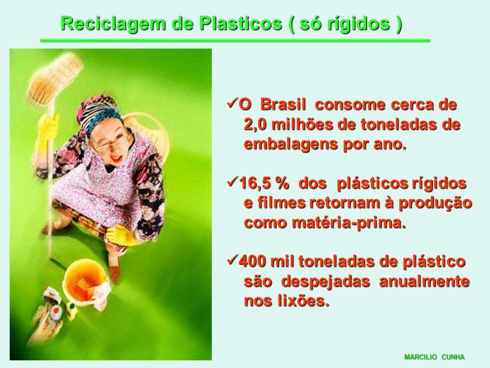 Reciclagem de Plasticos ( só rígidos )