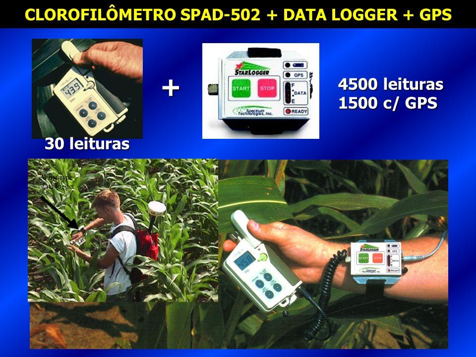 CLOROFILÔMETRO SPAD-502 + DATA LOGGER + GPS