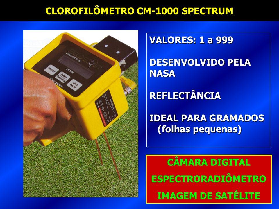 CLOROFILÔMETRO CM-1000 SPECTRUM