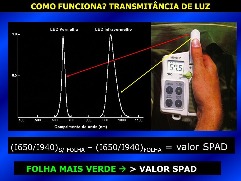 COMO FUNCIONA TRANSMITÂNCIA DE LUZ