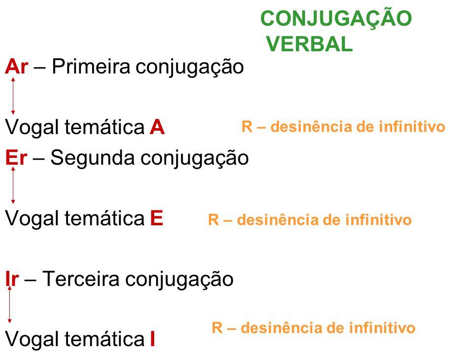 Ar – Primeira conjugação Vogal temática A Er – Segunda conjugação