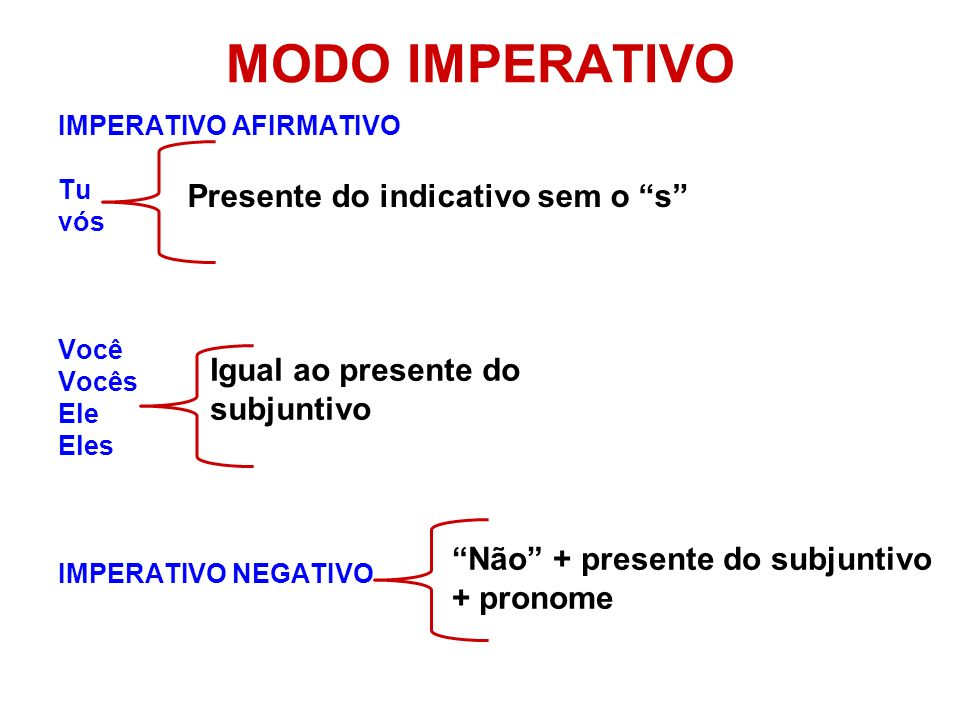 MODO IMPERATIVO Presente do indicativo sem o s