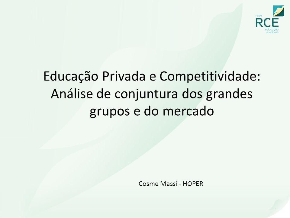 Educação Privada e Competitividade: Análise de conjuntura dos grandes grupos e do mercado