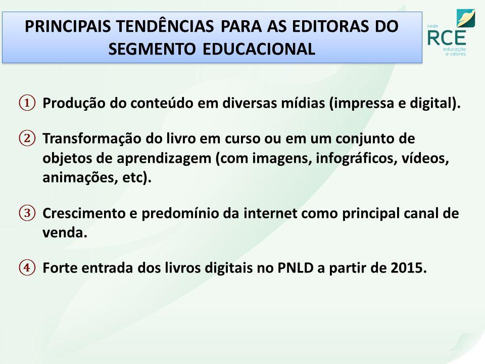 PRINCIPAIS TENDÊNCIAS PARA AS EDITORAS DO SEGMENTO EDUCACIONAL