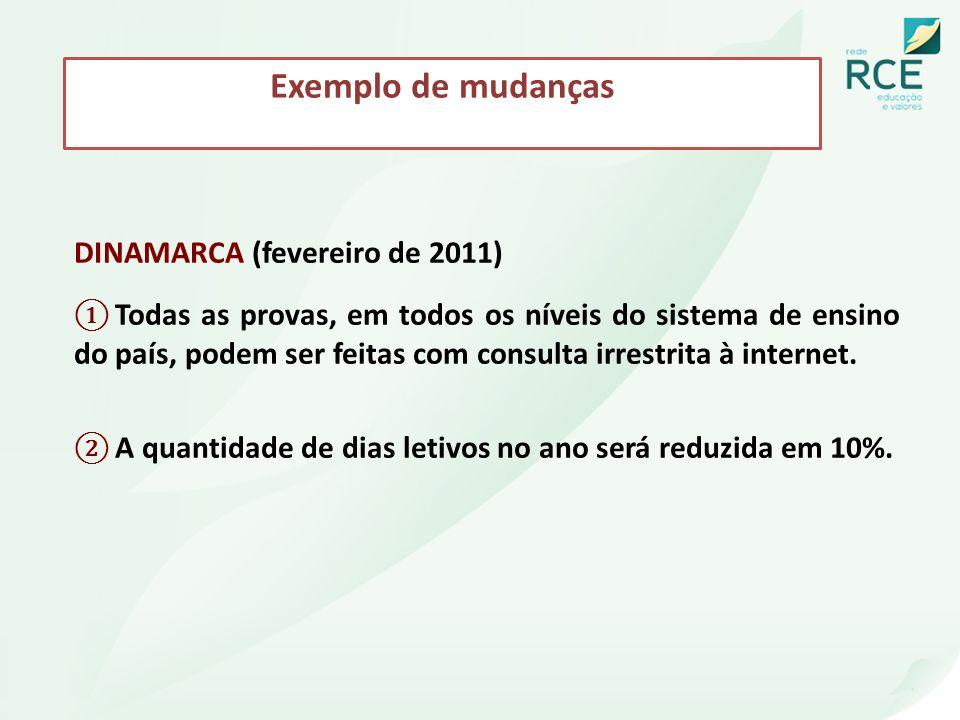 Exemplo de mudanças DINAMARCA (fevereiro de 2011)