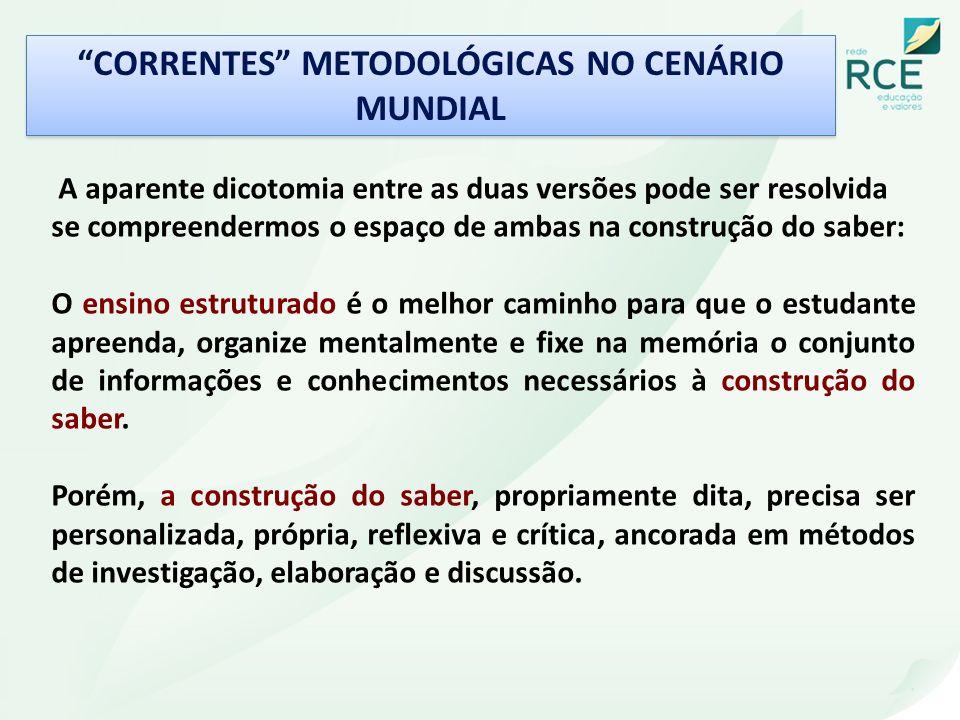 CORRENTES METODOLÓGICAS NO CENÁRIO MUNDIAL