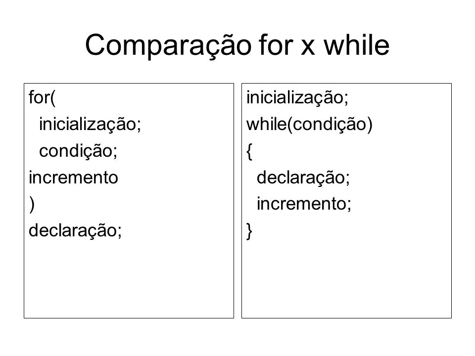 Comparação for x while for( inicialização; condição; incremento )