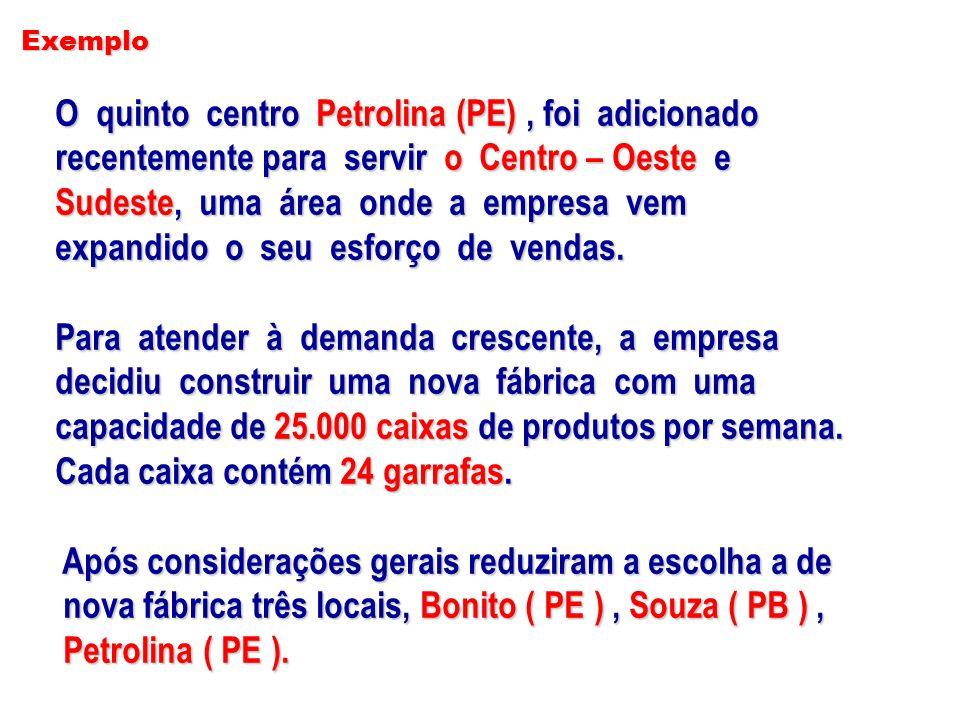 O quinto centro Petrolina (PE) , foi adicionado