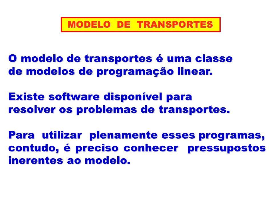 O modelo de transportes é uma classe de modelos de programação linear.