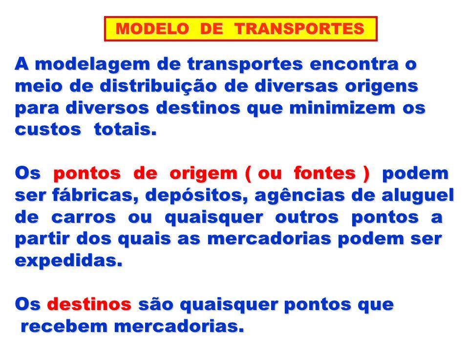 A modelagem de transportes encontra o
