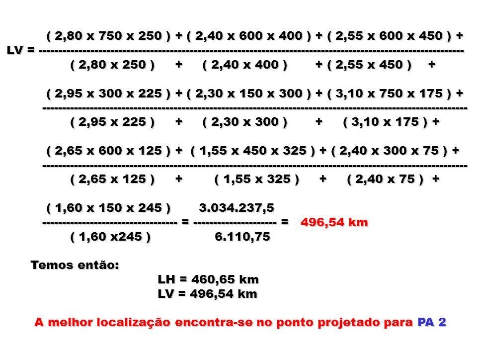 ( 2,80 x 750 x 250 ) + ( 2,40 x 600 x 400 ) + ( 2,55 x 600 x 450 ) +