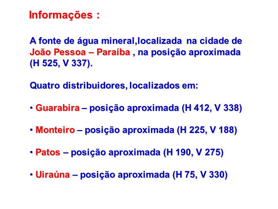 Informações : A fonte de água mineral,localizada na cidade de