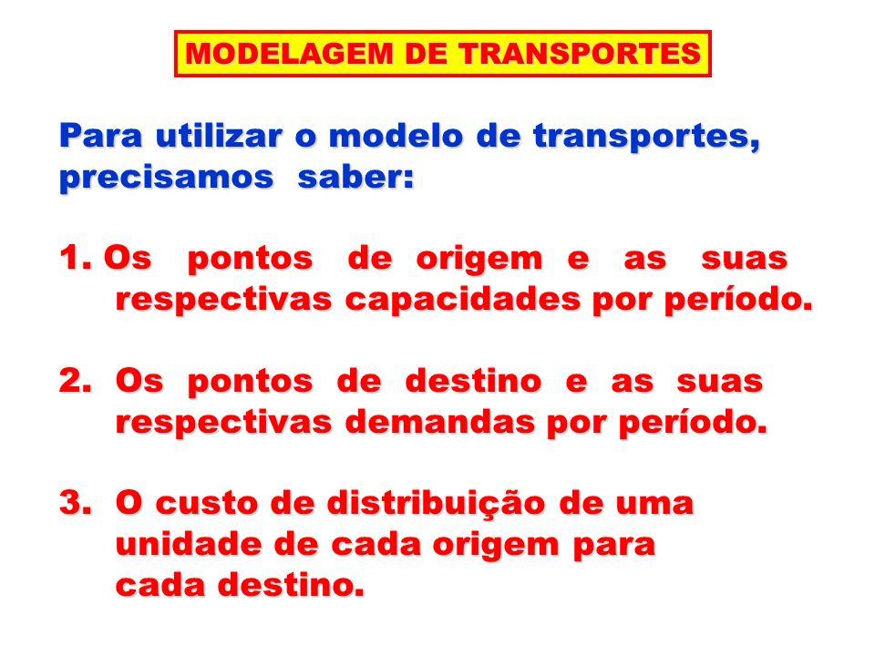 Para utilizar o modelo de transportes, precisamos saber: