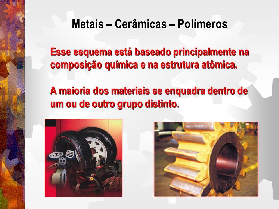 Metais – Cerâmicas – Polímeros