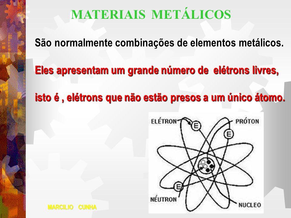 MATERIAIS METÁLICOS São normalmente combinações de elementos metálicos. Eles apresentam um grande número de elétrons livres,