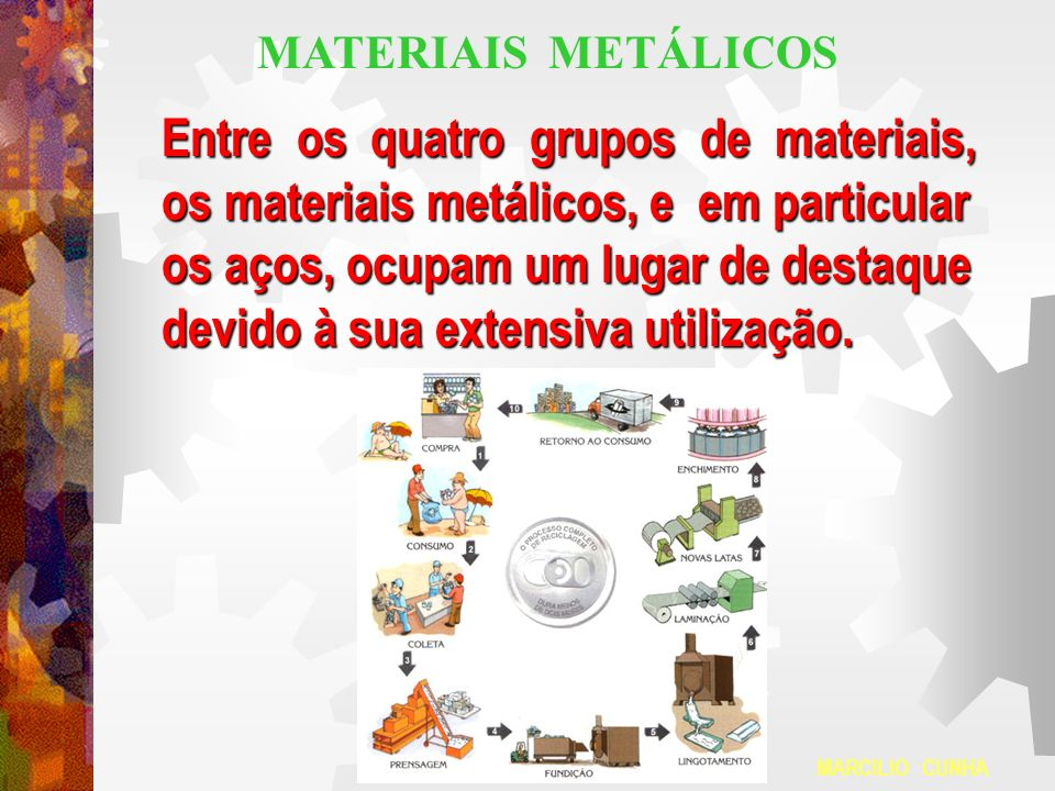 Entre os quatro grupos de materiais,