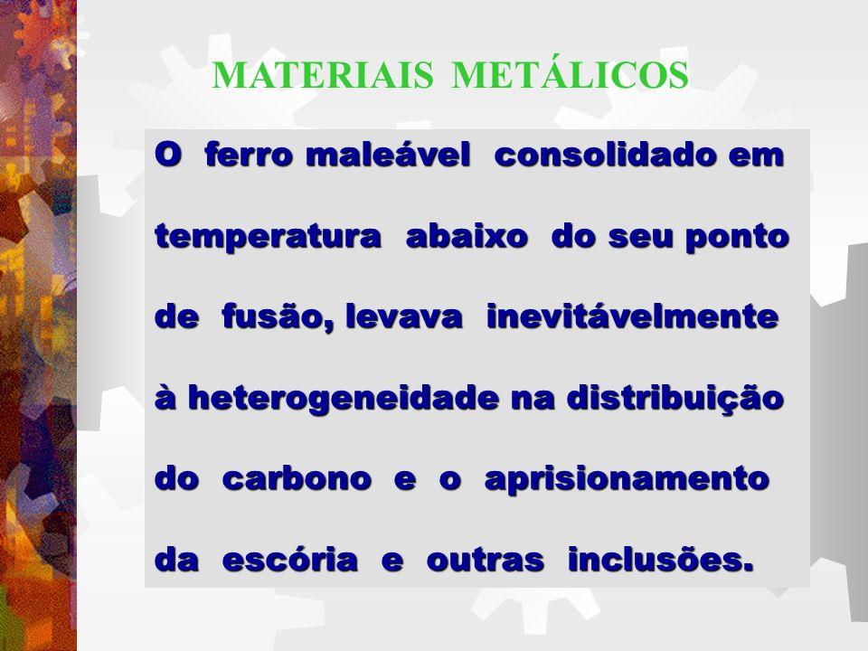 MATERIAIS METÁLICOS O ferro maleável consolidado em
