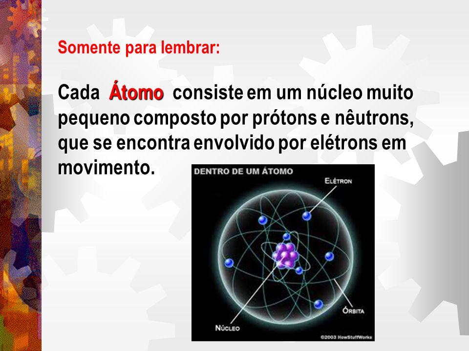 Cada Átomo consiste em um núcleo muito