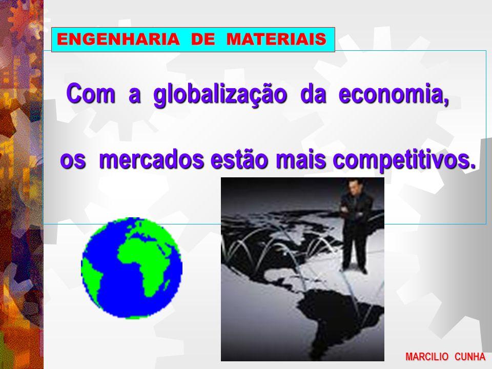 Com a globalização da economia, os mercados estão mais competitivos.