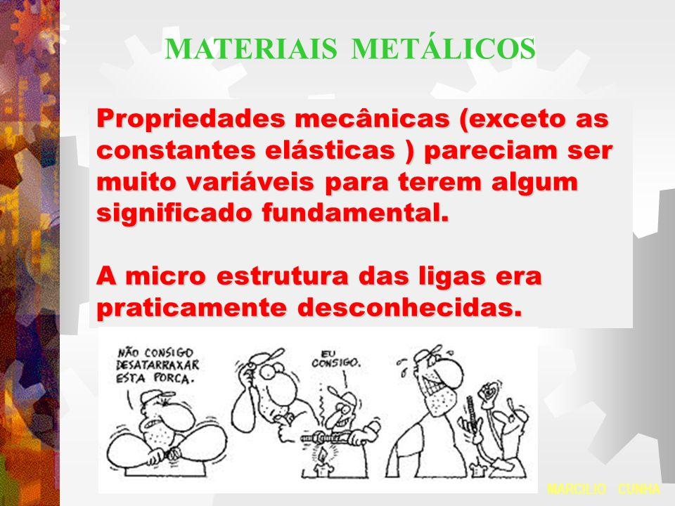 MATERIAIS METÁLICOS Propriedades mecânicas (exceto as