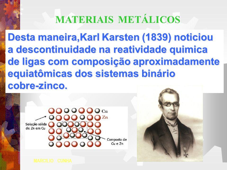 Desta maneira,Karl Karsten (1839) noticiou