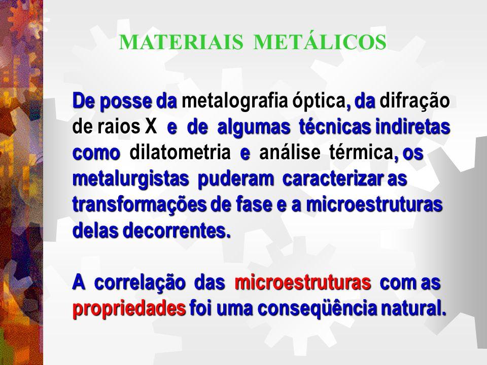 MATERIAIS METÁLICOS De posse da metalografia óptica, da difração.