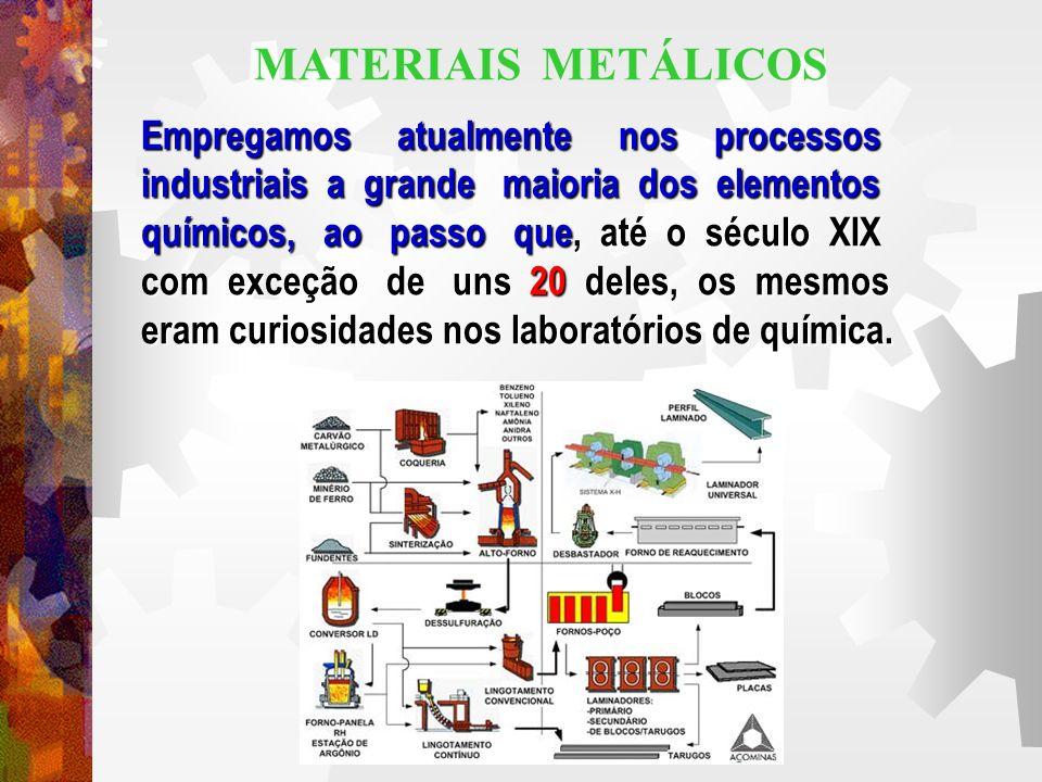 MATERIAIS METÁLICOS Empregamos atualmente nos processos