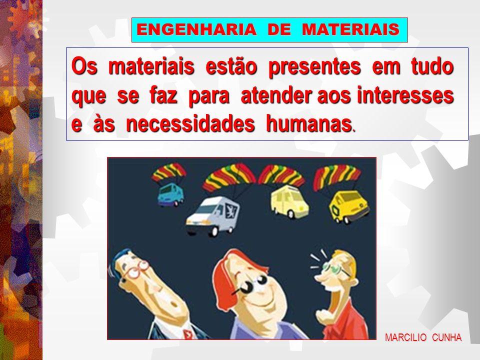 Os materiais estão presentes em tudo