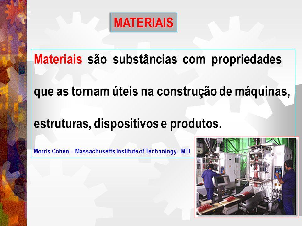 Materiais são substâncias com propriedades