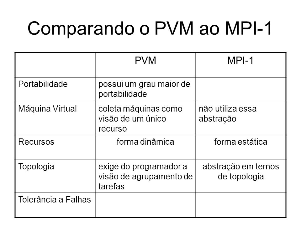Comparando o PVM ao MPI-1