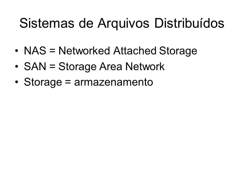 Sistemas de Arquivos Distribuídos