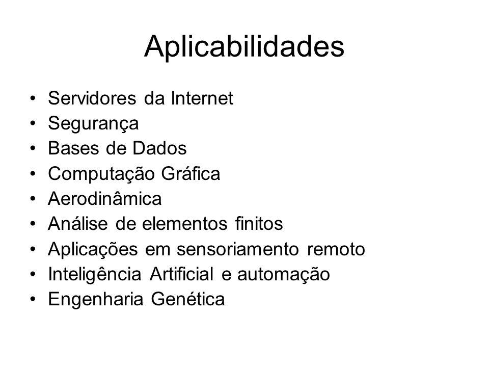 Aplicabilidades Servidores da Internet Segurança Bases de Dados