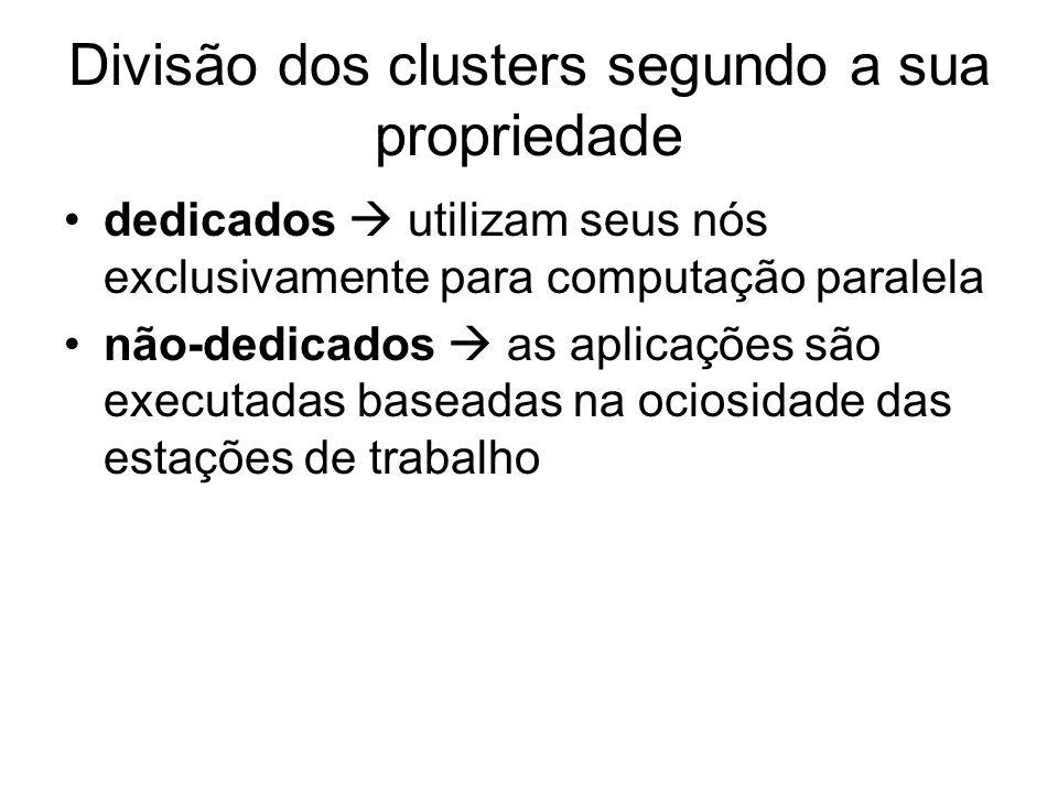 Divisão dos clusters segundo a sua propriedade