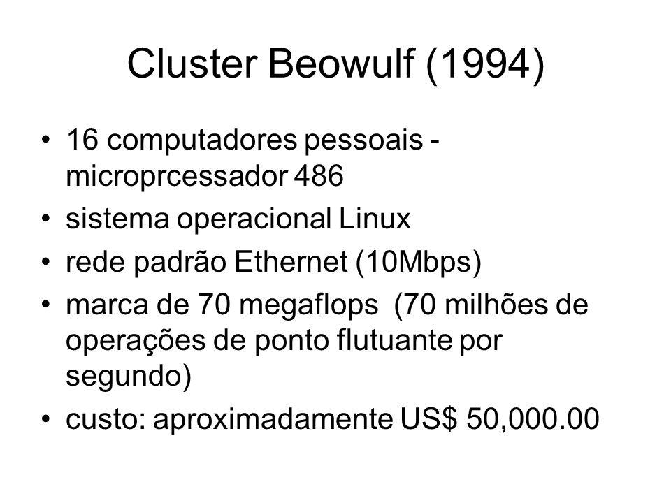 Cluster Beowulf (1994) 16 computadores pessoais - microprcessador 486