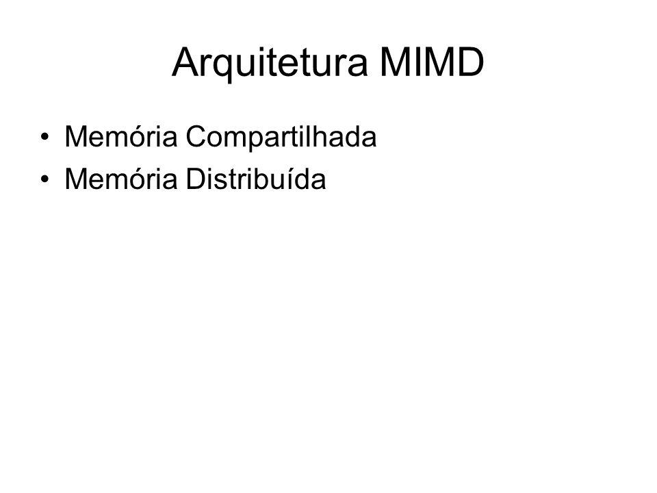 Arquitetura MIMD Memória Compartilhada Memória Distribuída