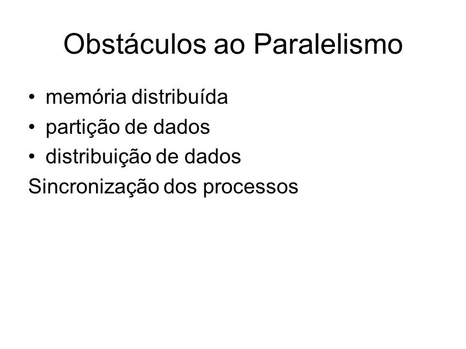 Obstáculos ao Paralelismo