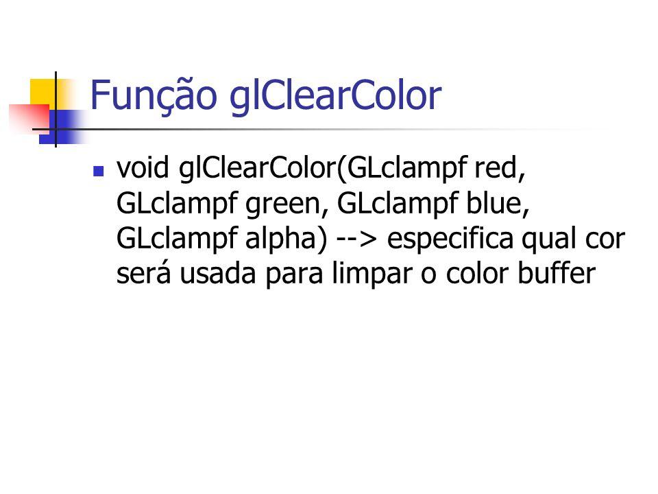 Função glClearColor