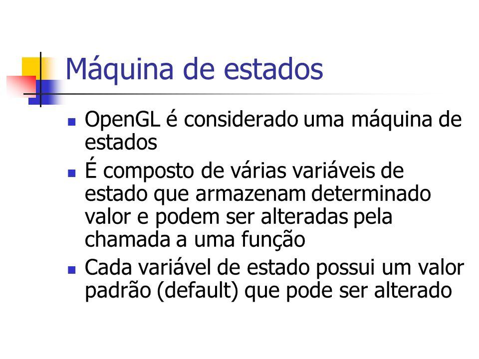 Máquina de estados OpenGL é considerado uma máquina de estados