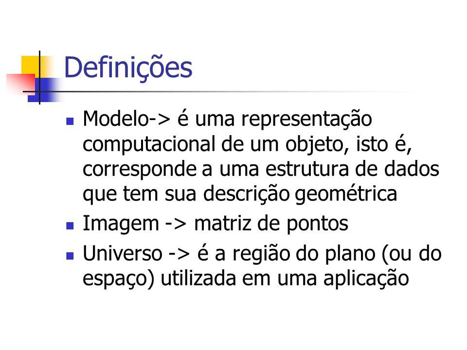 Definições Modelo-> é uma representação computacional de um objeto, isto é, corresponde a uma estrutura de dados que tem sua descrição geométrica.