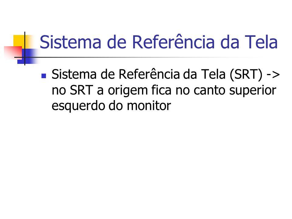 Sistema de Referência da Tela