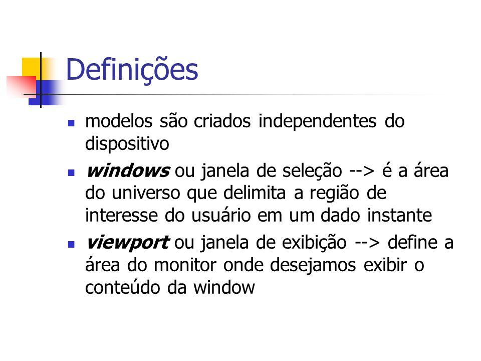 Definições modelos são criados independentes do dispositivo