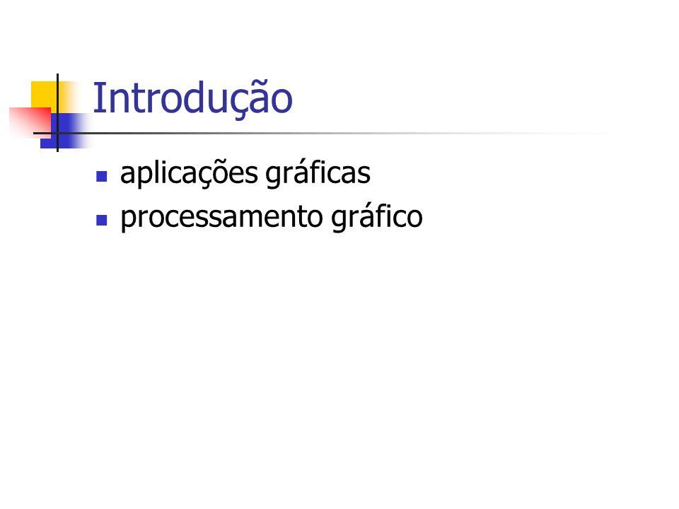 Introdução aplicações gráficas processamento gráfico