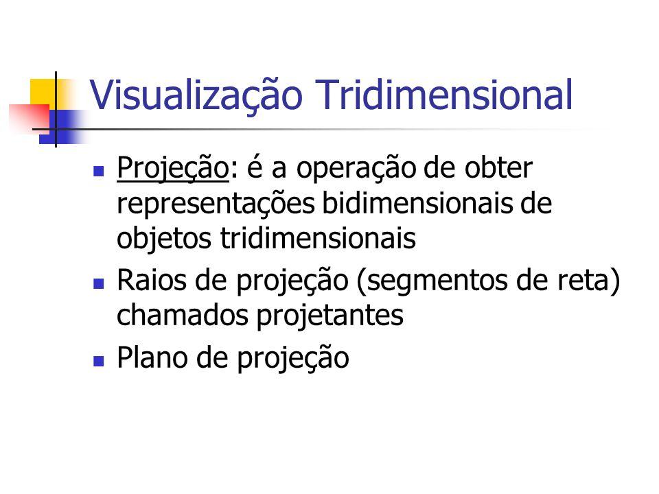 Visualização Tridimensional