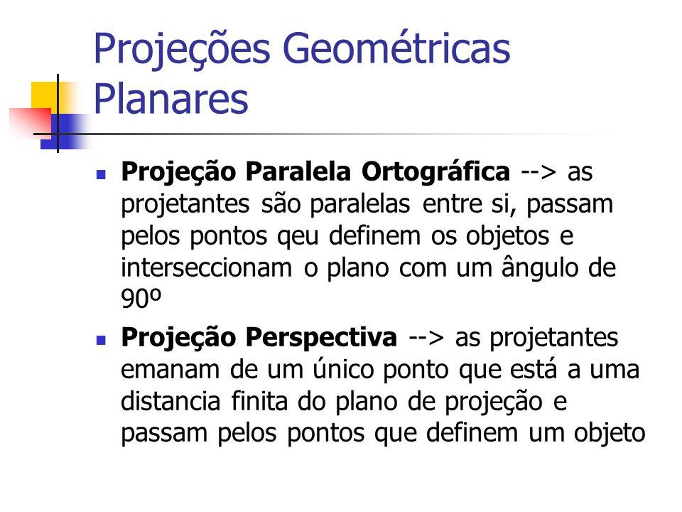 Projeções Geométricas Planares