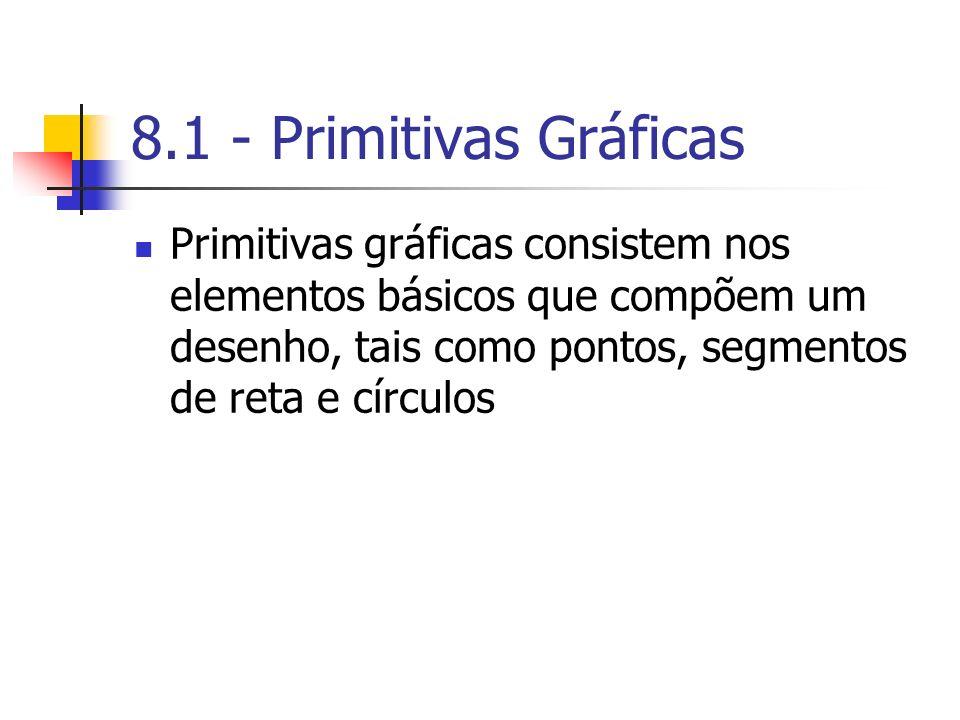 8.1 - Primitivas Gráficas Primitivas gráficas consistem nos elementos básicos que compõem um desenho, tais como pontos, segmentos de reta e círculos.